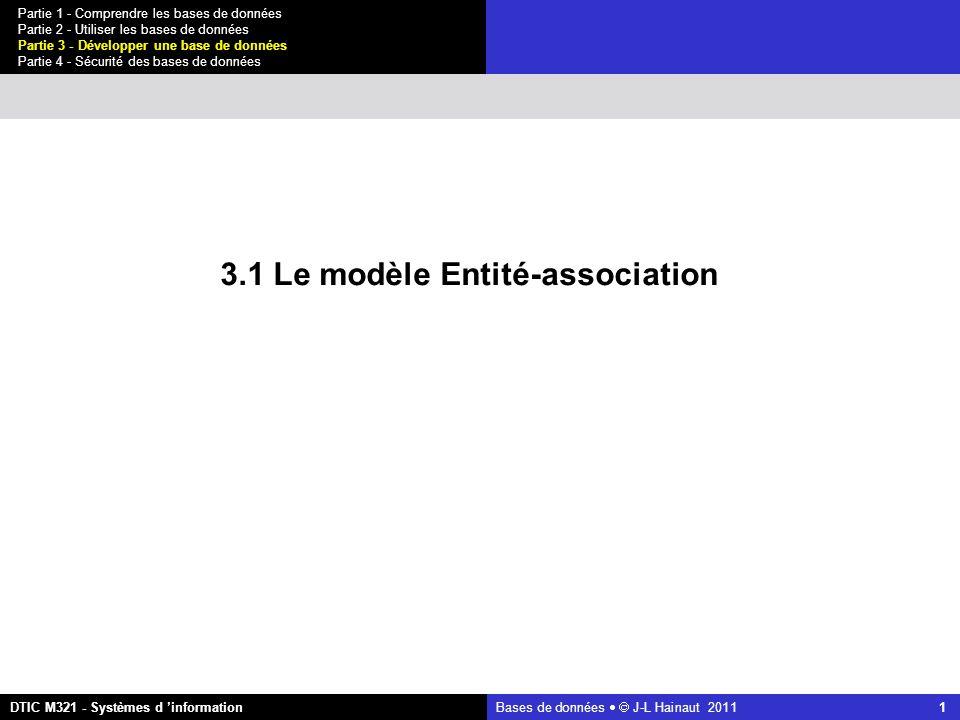 Bases de données   J-L Hainaut 2011 1 Partie 1 - Comprendre les bases de données Partie 2 - Utiliser les bases de données Partie 3 - Développer une base de données Partie 4 - Sécurité des bases de données DTIC M321 - Systèmes d 'information 3.1 Le modèle Entité-association