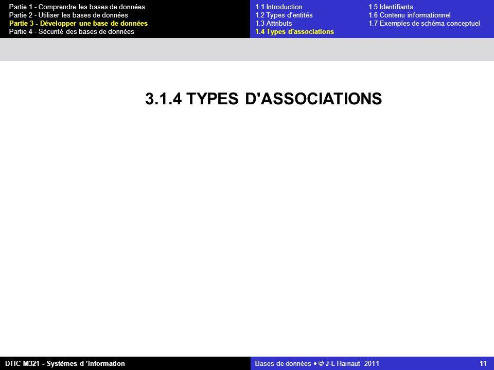 Bases de données   J-L Hainaut 2011 11 Partie 1 - Comprendre les bases de données Partie 2 - Utiliser les bases de données Partie 3 - Développer une base de données Partie 4 - Sécurité des bases de données DTIC M321 - Systèmes d 'information 3.1.4 TYPES D ASSOCIATIONS 1.1 Introduction1.5 Identifiants 1.2 Types d entités 1.6 Contenu informationnel 1.3 Attributs 1.7 Exemples de schéma conceptuel 1.4 Types d associations