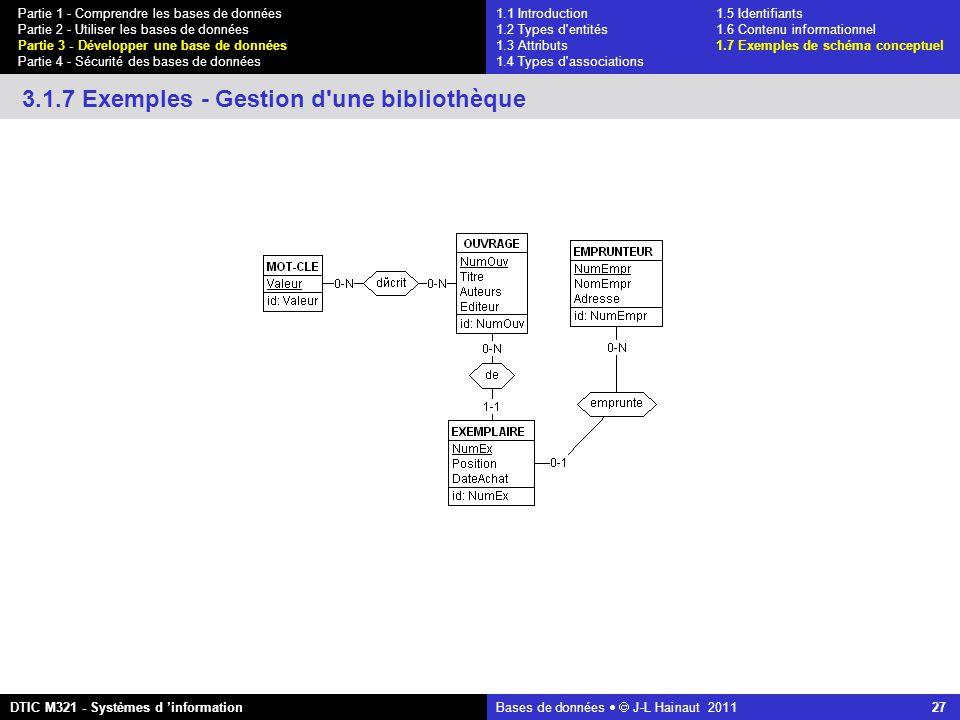 Bases de données   J-L Hainaut 2011 27 Partie 1 - Comprendre les bases de données Partie 2 - Utiliser les bases de données Partie 3 - Développer une base de données Partie 4 - Sécurité des bases de données DTIC M321 - Systèmes d 'information 3.1.7 Exemples - Gestion d une bibliothèque 1.1 Introduction1.5 Identifiants 1.2 Types d entités 1.6 Contenu informationnel 1.3 Attributs 1.7 Exemples de schéma conceptuel 1.4 Types d associations
