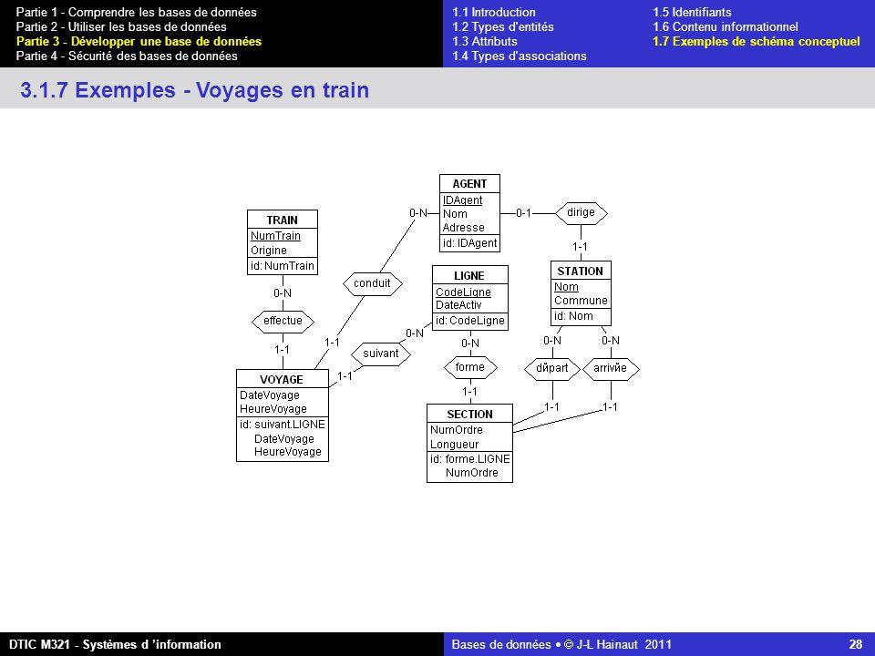 Bases de données   J-L Hainaut 2011 28 Partie 1 - Comprendre les bases de données Partie 2 - Utiliser les bases de données Partie 3 - Développer une base de données Partie 4 - Sécurité des bases de données DTIC M321 - Systèmes d 'information 3.1.7 Exemples - Voyages en train 1.1 Introduction1.5 Identifiants 1.2 Types d entités 1.6 Contenu informationnel 1.3 Attributs 1.7 Exemples de schéma conceptuel 1.4 Types d associations