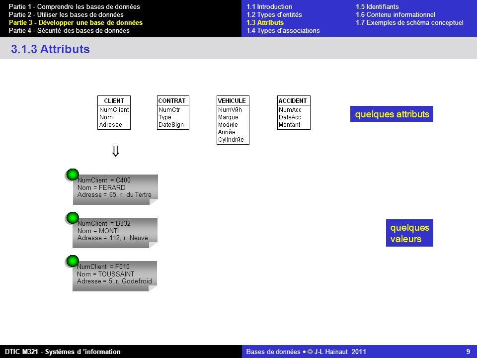 Bases de données   J-L Hainaut 2011 9 Partie 1 - Comprendre les bases de données Partie 2 - Utiliser les bases de données Partie 3 - Développer une base de données Partie 4 - Sécurité des bases de données DTIC M321 - Systèmes d 'information 3.1.3 Attributs quelques attributs NumClient = F010 Nom = TOUSSAINT Adresse = 5, r.