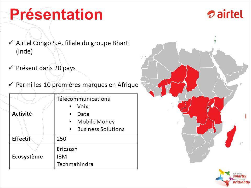 Présentation Activité Télécommunications Voix Data Mobile Money Business Solutions Effectif 250 Ecosystème Ericsson IBM Techmahindra Airtel Congo S.A.