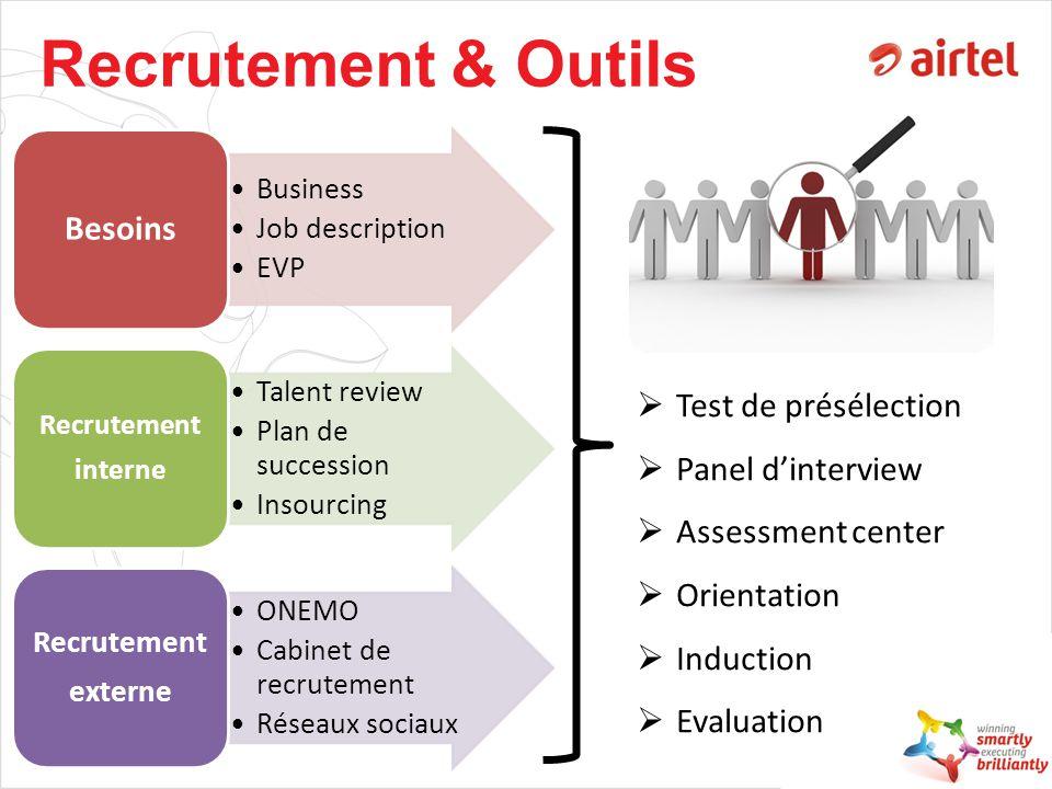 Recrutement & Outils Business Job description EVP Besoins Talent review Plan de succession Insourcing Recrutement interne ONEMO Cabinet de recrutement