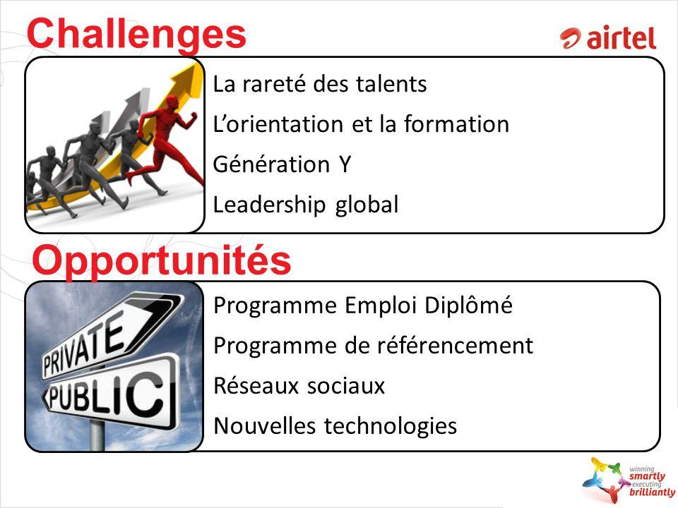 Challenges La rareté des talents L'orientation et la formation Génération Y Leadership global Programme Emploi Diplômé Programme de référencement Réseaux sociaux Nouvelles technologies Opportunités