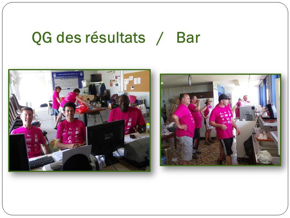 QG des résultats / Bar