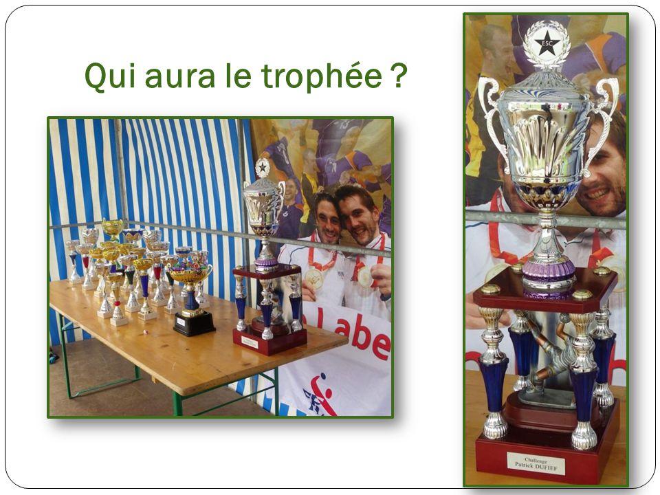 Qui aura le trophée ?