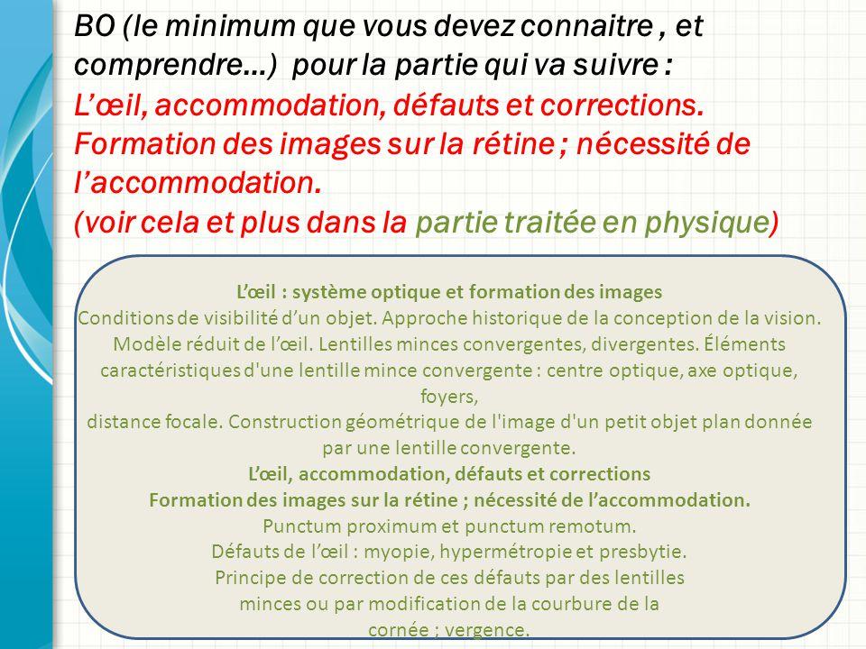 BO (le minimum que vous devez connaitre, et comprendre…) pour la partie qui va suivre : L'œil, accommodation, défauts et corrections. Formation des im