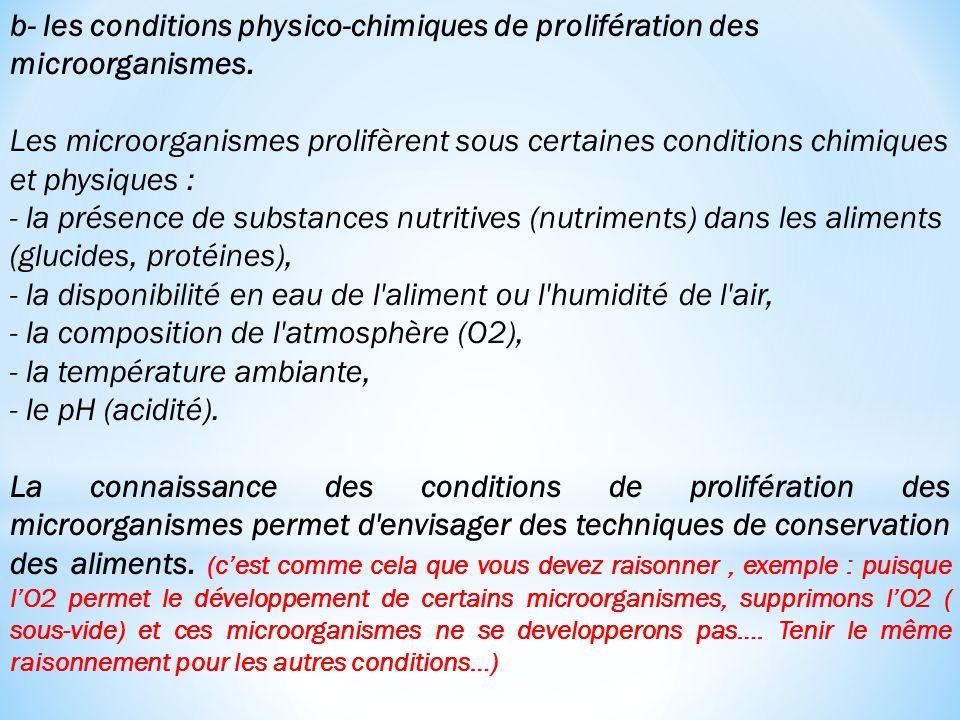 b- les conditions physico-chimiques de prolifération des microorganismes. Les microorganismes prolifèrent sous certaines conditions chimiques et physi