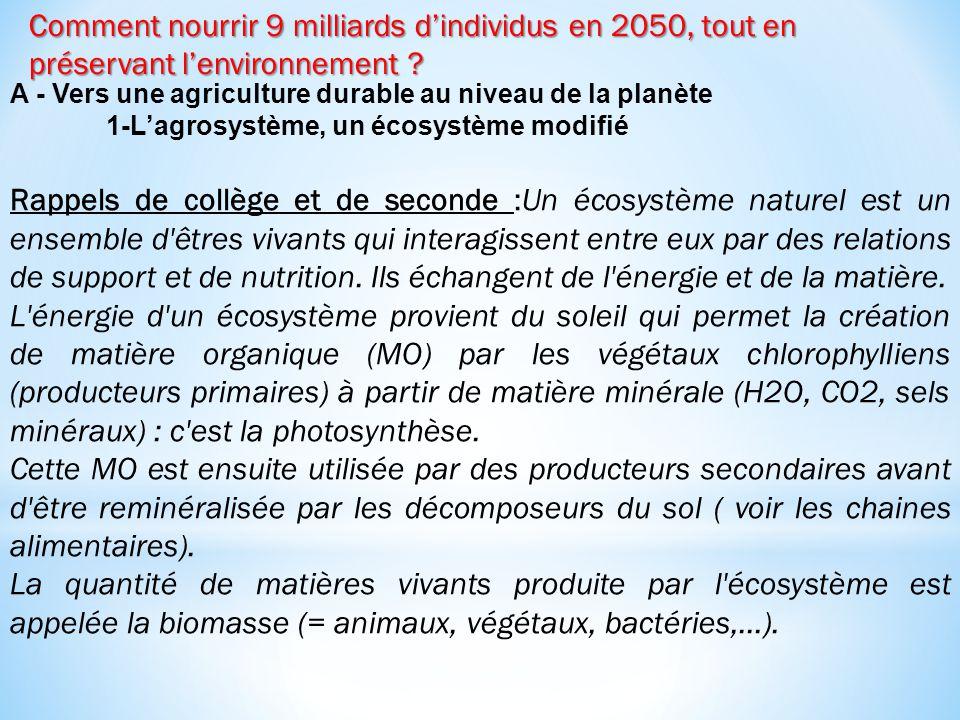 Un agrosystème est un écosystème artificiel dont le but est de produire de la matière végétale (agriculture) ou animale (élevage) destinée à l alimentation humaine, l industrie ou la production d agrocarburants.