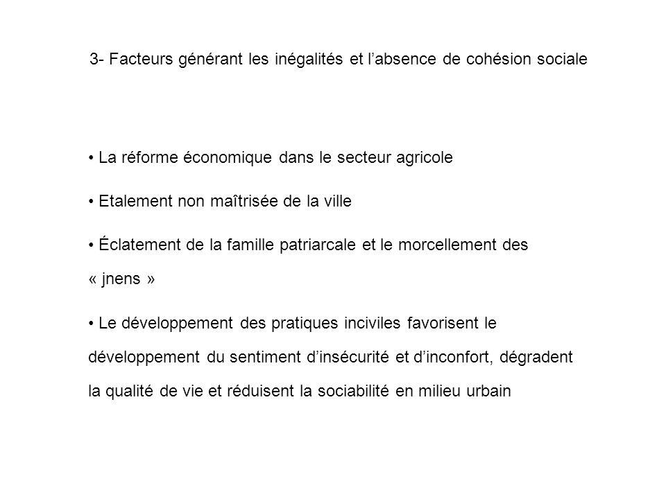 3- Facteurs générant les inégalités et l'absence de cohésion sociale La réforme économique dans le secteur agricole Etalement non maîtrisée de la vill