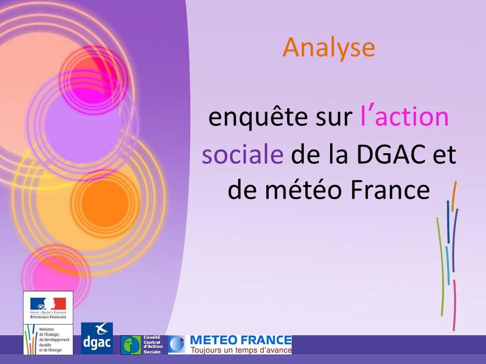 Comité Central d'Action Sociale Analyse enquête sur l'action sociale de la DGAC et de météo France