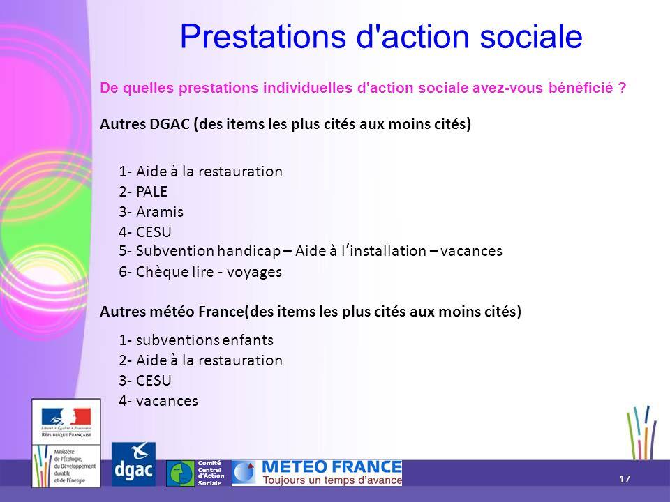 Comité Central d'Action Sociale Prestations d'action sociale De quelles prestations individuelles d'action sociale avez-vous bénéficié ? Autres DGAC (