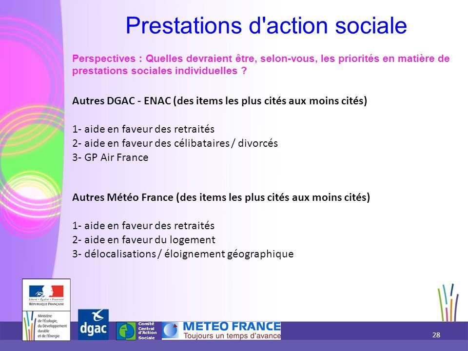 Comité Central d'Action Sociale Perspectives : Quelles devraient être, selon-vous, les priorités en matière de prestations sociales individuelles ? Pr