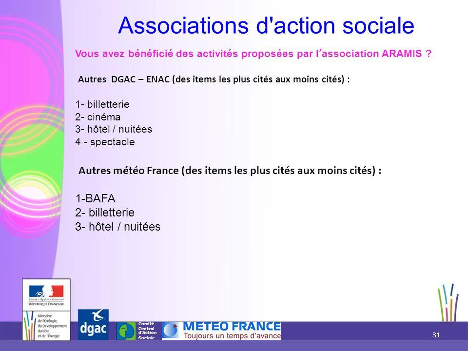 Comité Central d'Action Sociale Associations d'action sociale Vous avez bénéficié des activités proposées par l'association ARAMIS ? Autres DGAC – ENA