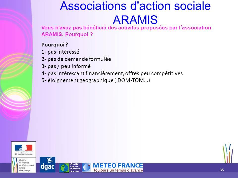 Comité Central d'Action Sociale Vous n'avez pas bénéficié des activités proposées par l'association ARAMIS. Pourquoi ? Associations d'action sociale A