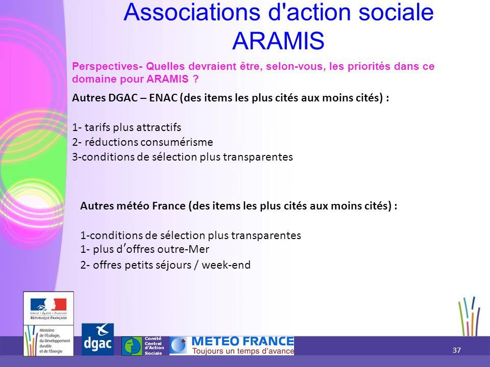 Comité Central d'Action Sociale Associations d'action sociale ARAMIS Perspectives- Quelles devraient être, selon-vous, les priorités dans ce domaine p