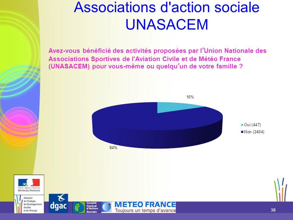 Comité Central d'Action Sociale Avez-vous bénéficié des activités proposées par l'Union Nationale des Associations Sportives de l'Aviation Civile et d