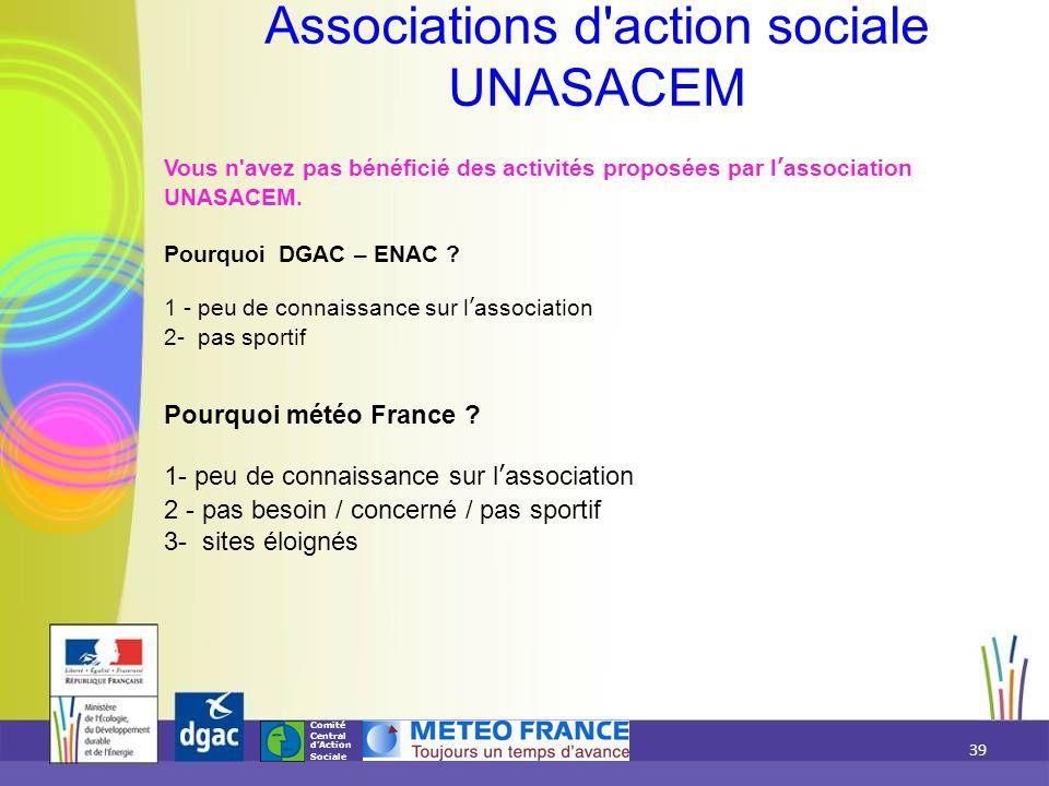 Comité Central d'Action Sociale Vous n'avez pas bénéficié des activités proposées par l'association UNASACEM. Pourquoi DGAC – ENAC ? 1 - peu de connai