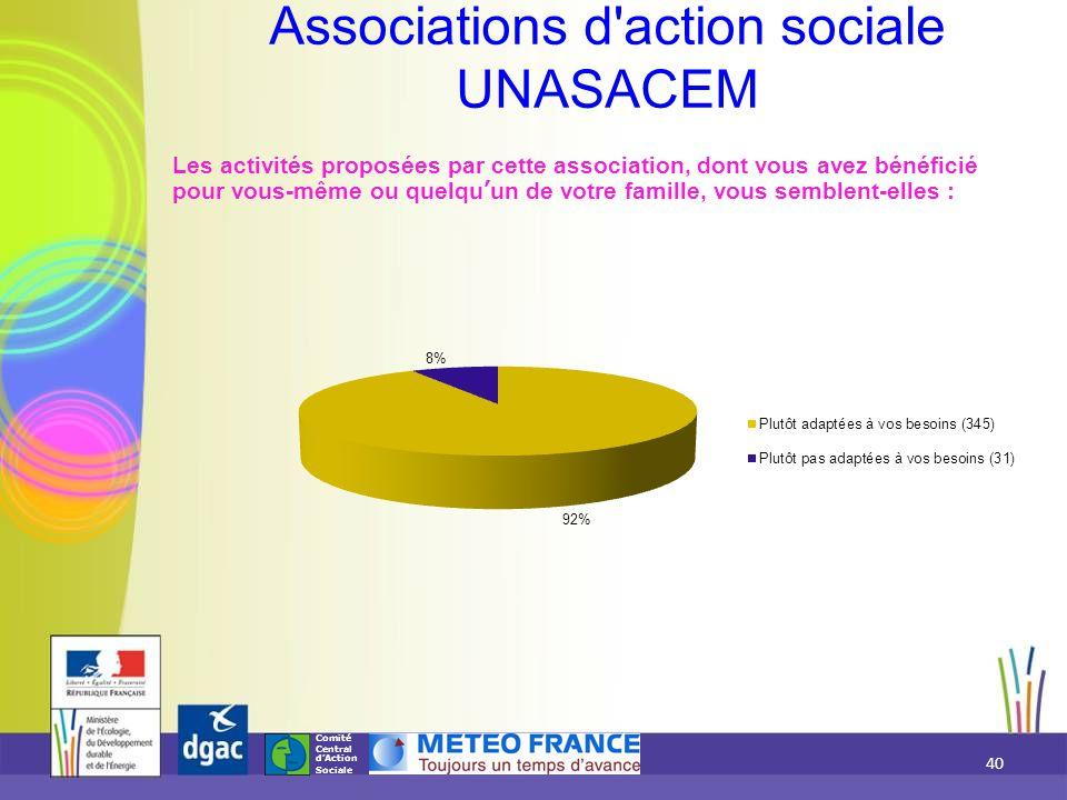 Comité Central d'Action Sociale Les activités proposées par cette association, dont vous avez bénéficié pour vous-même ou quelqu'un de votre famille,