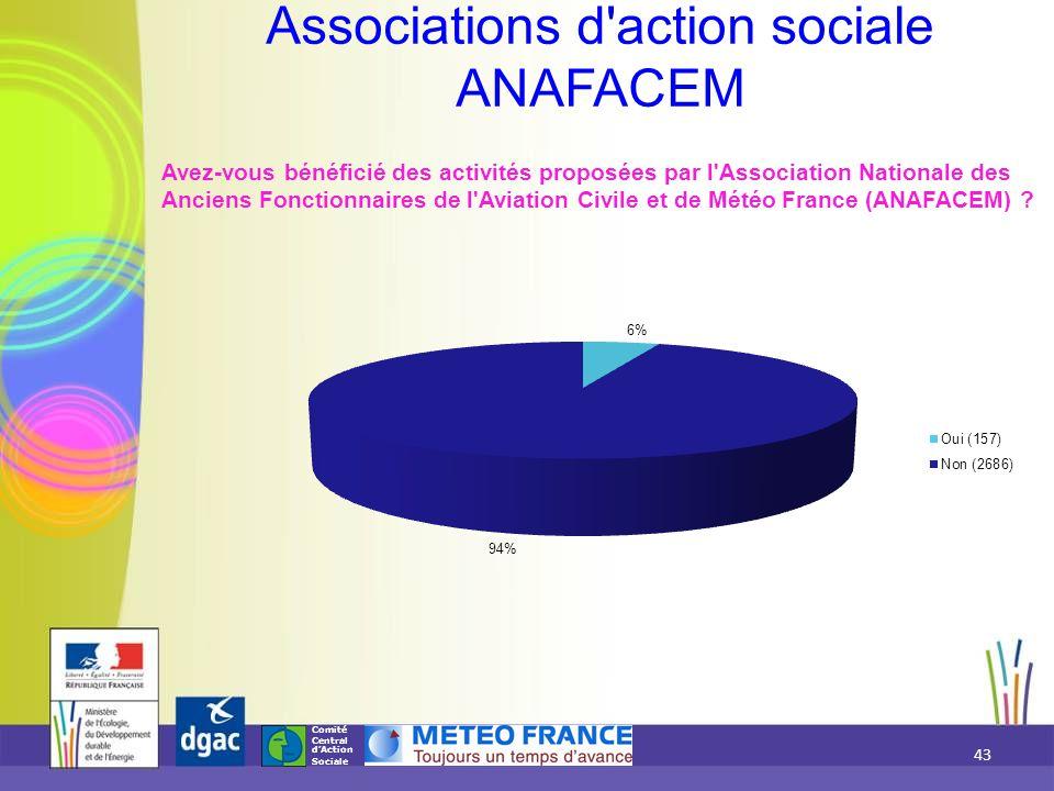 Comité Central d'Action Sociale Avez-vous bénéficié des activités proposées par l'Association Nationale des Anciens Fonctionnaires de l'Aviation Civil