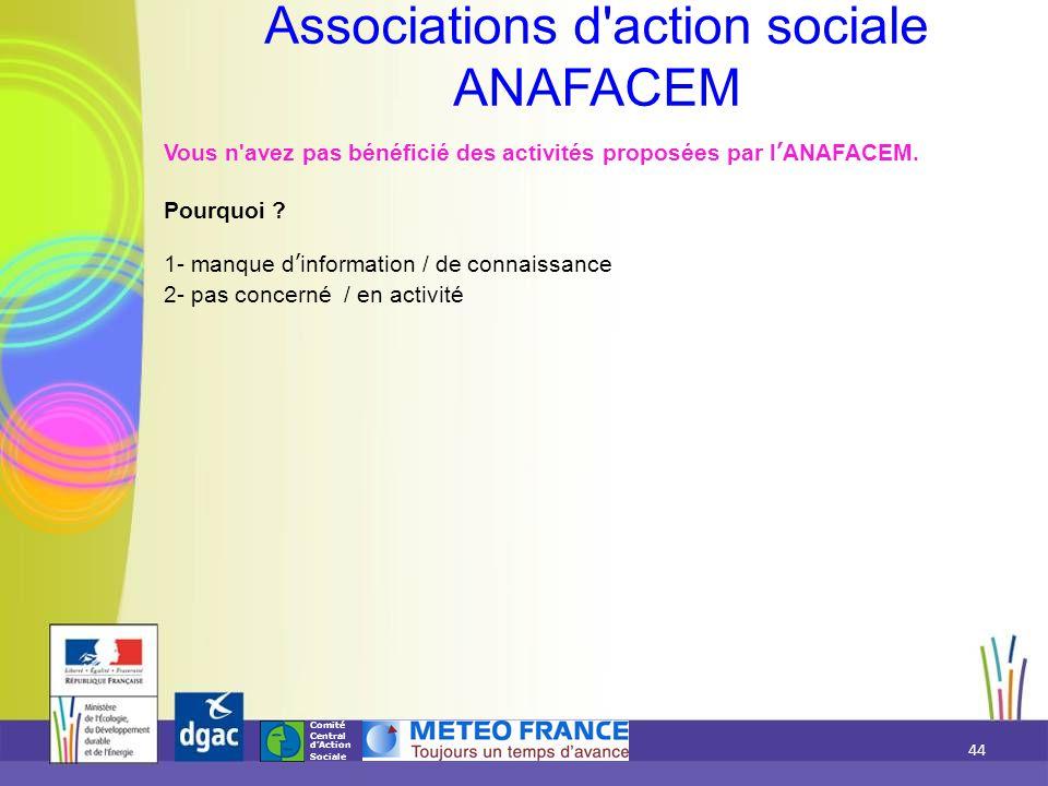 Comité Central d'Action Sociale Vous n'avez pas bénéficié des activités proposées par l'ANAFACEM. Pourquoi ? 1- manque d'information / de connaissance