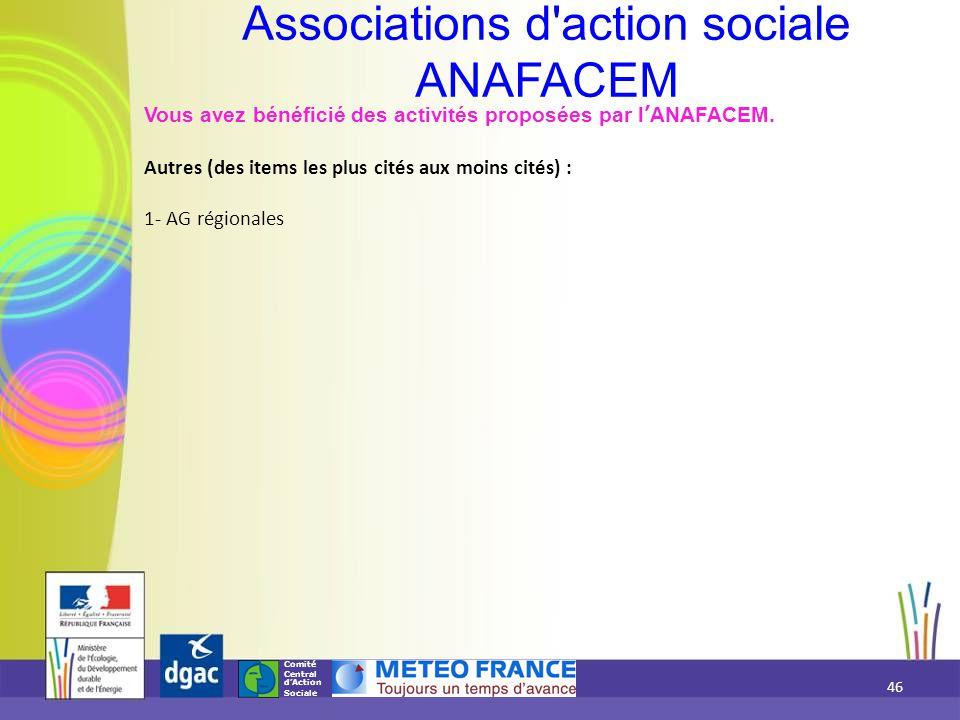 Comité Central d'Action Sociale Vous avez bénéficié des activités proposées par l'ANAFACEM. Autres (des items les plus cités aux moins cités) : 1- AG