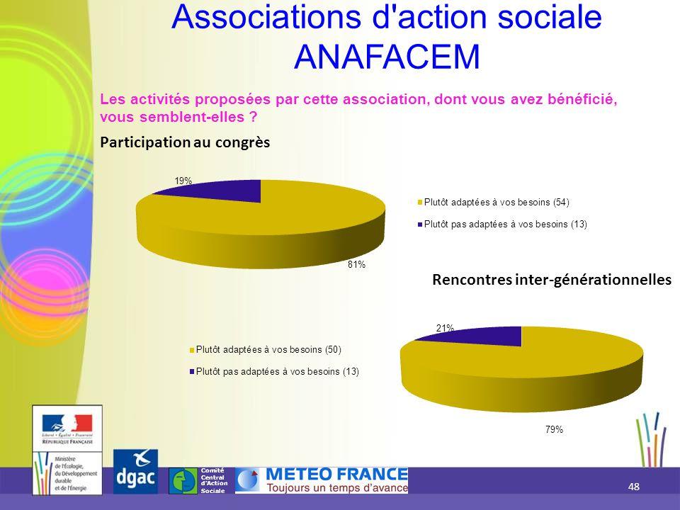 Comité Central d'Action Sociale Participation au congrès Les activités proposées par cette association, dont vous avez bénéficié, vous semblent-elles