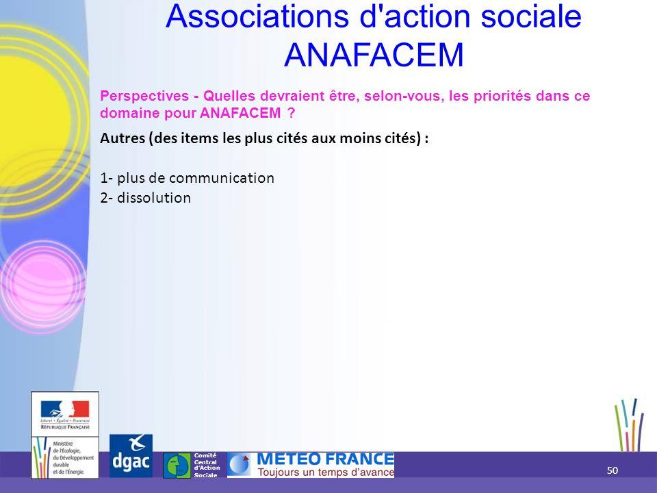 Comité Central d'Action Sociale Perspectives - Quelles devraient être, selon-vous, les priorités dans ce domaine pour ANAFACEM ? Associations d'action