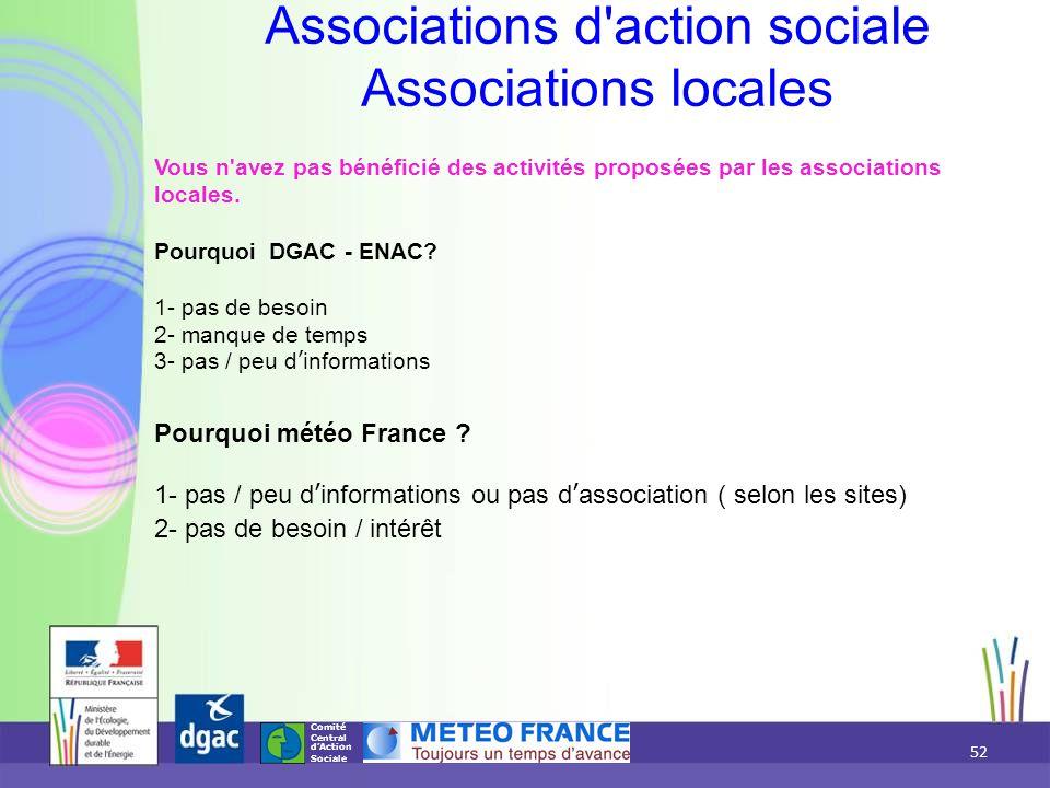 Comité Central d'Action Sociale Vous n'avez pas bénéficié des activités proposées par les associations locales. Pourquoi DGAC - ENAC? 1- pas de besoin
