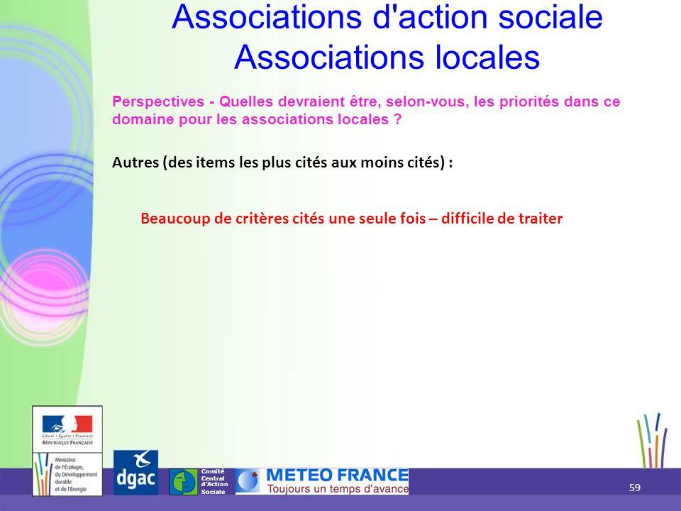 Comité Central d'Action Sociale Perspectives - Quelles devraient être, selon-vous, les priorités dans ce domaine pour les associations locales ? Assoc