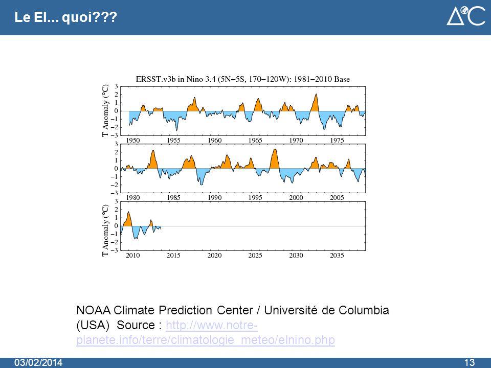 Le El... quoi??? 1303/02/2014 NOAA Climate Prediction Center / Université de Columbia (USA) Source : http://www.notre- planete.info/terre/climatologie