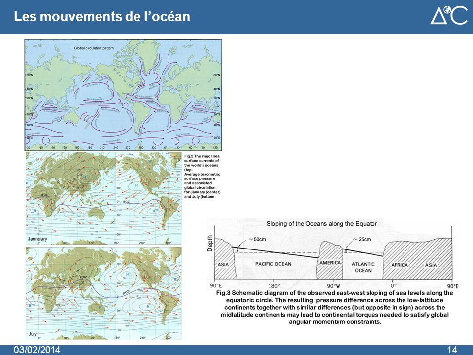 Les mouvements de l'océan 1403/02/2014