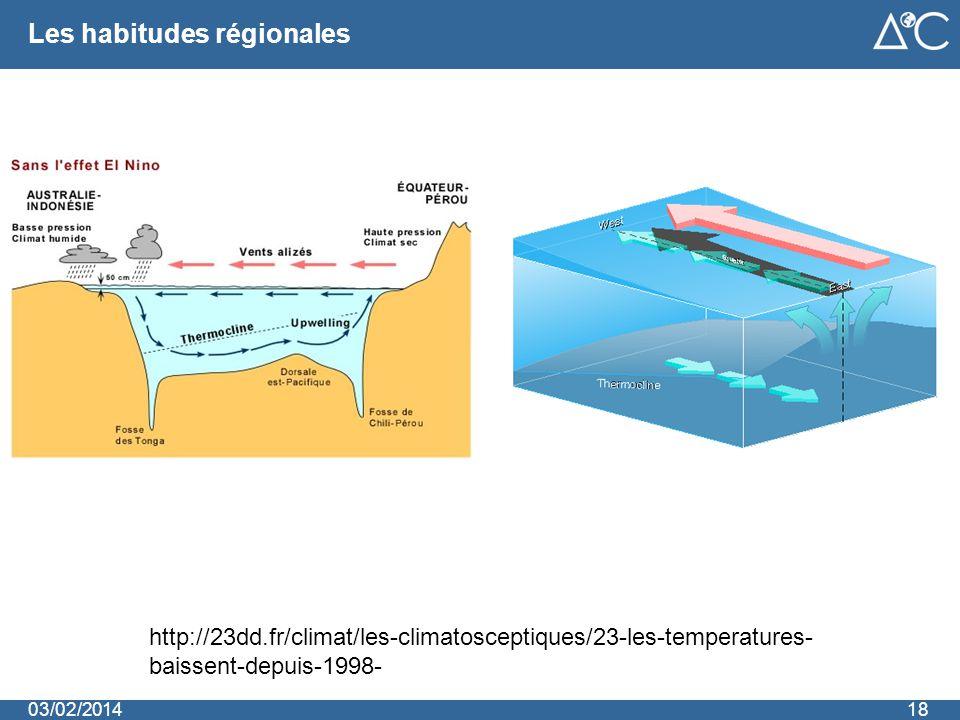 Les habitudes régionales 1803/02/2014 http://23dd.fr/climat/les-climatosceptiques/23-les-temperatures- baissent-depuis-1998-