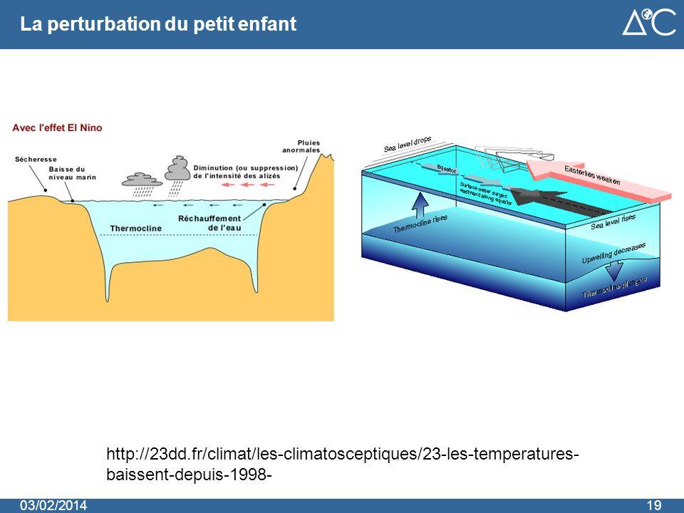 La perturbation du petit enfant 1903/02/2014 http://23dd.fr/climat/les-climatosceptiques/23-les-temperatures- baissent-depuis-1998-