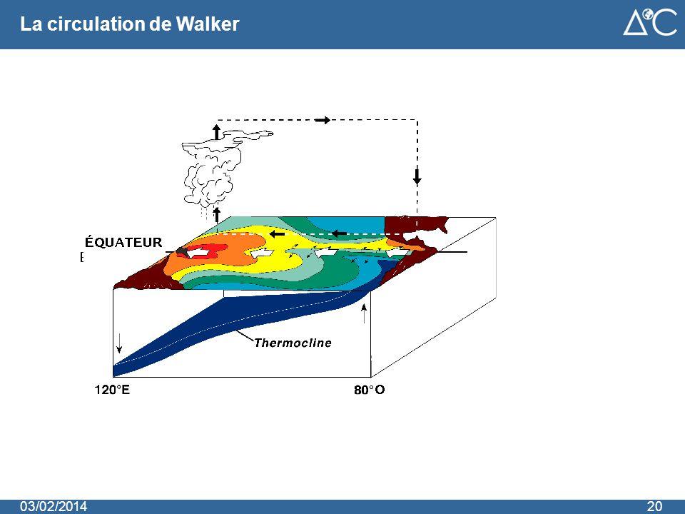 La circulation de Walker 2003/02/2014