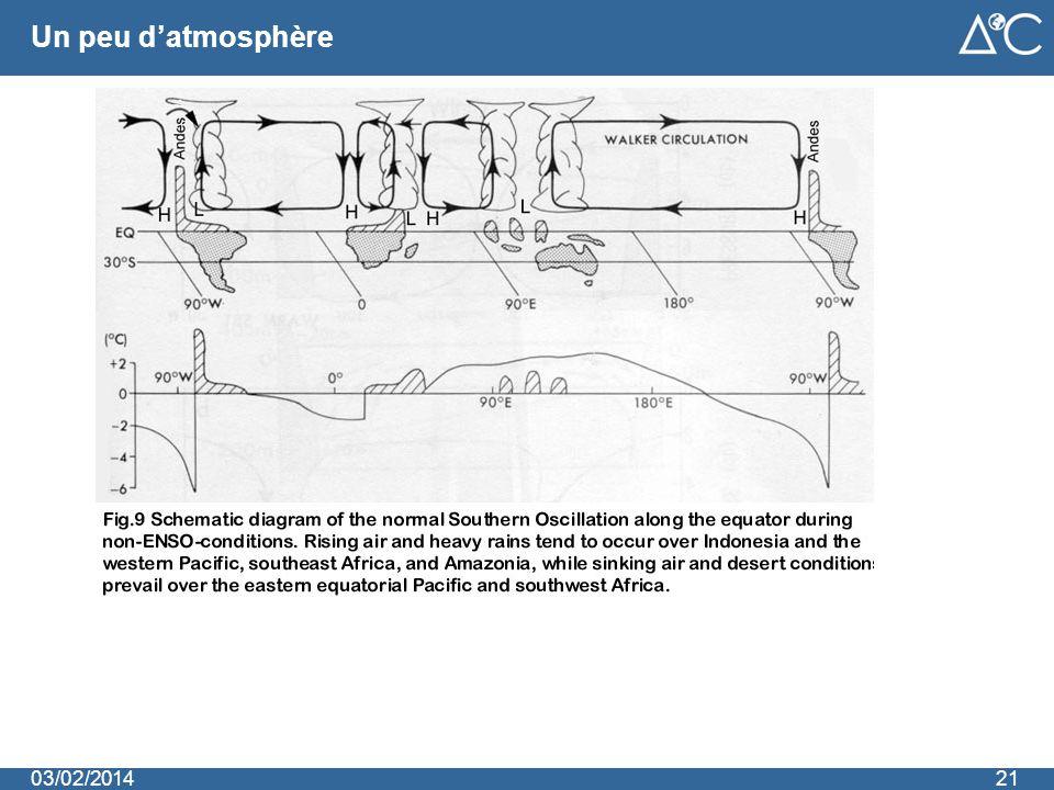 Un peu d'atmosphère 2103/02/2014