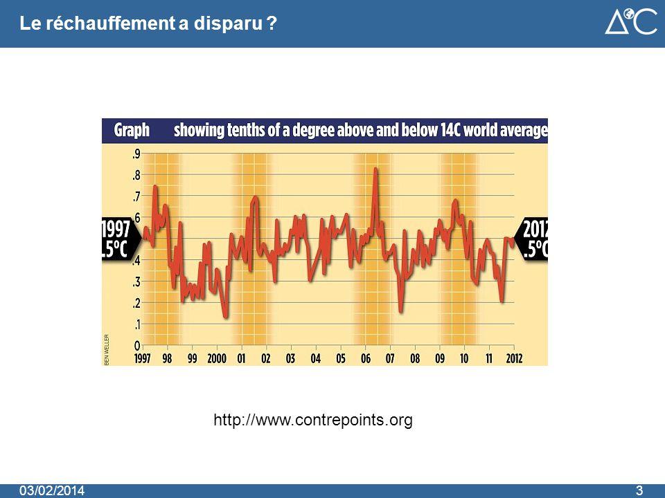 Le réchauffement a disparu 303/02/2014 http://www.contrepoints.org