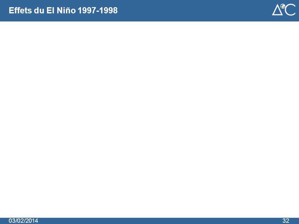 Effets du El Niño 1997-1998 3203/02/2014