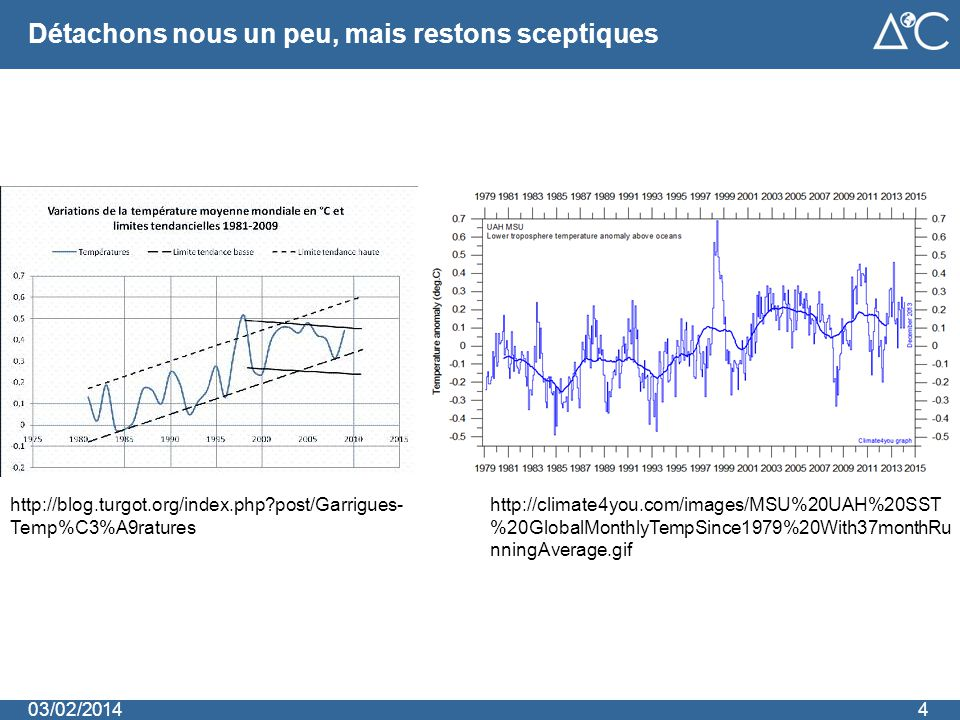 Détachons nous un peu, mais restons sceptiques 403/02/2014 http://climate4you.com/images/MSU%20UAH%20SST %20GlobalMonthlyTempSince1979%20With37monthRu nningAverage.gif http://blog.turgot.org/index.php post/Garrigues- Temp%C3%A9ratures