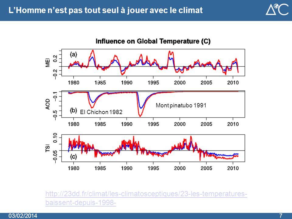 L'Homme n'est pas tout seul à jouer avec le climat 703/02/2014 http://23dd.fr/climat/les-climatosceptiques/23-les-temperatures- baissent-depuis-1998- Mont pinatubo 1991 El Chichon 1982