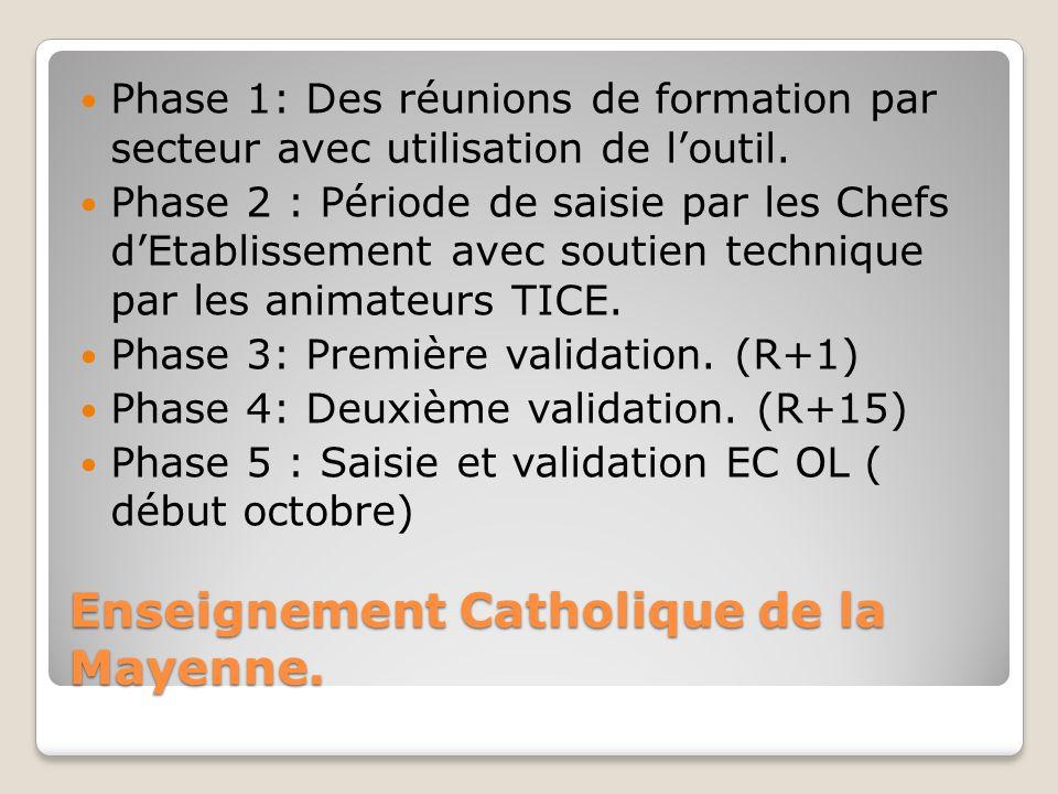 Enseignement Catholique de la Mayenne. Phase 1: Des réunions de formation par secteur avec utilisation de l'outil. Phase 2 : Période de saisie par les