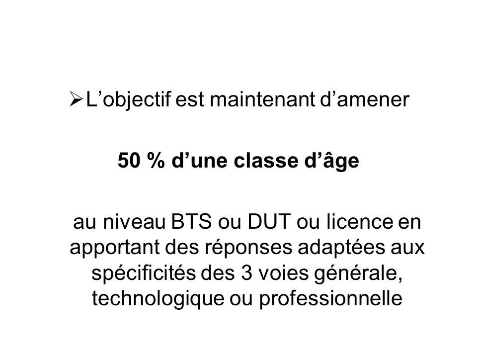  L'objectif est maintenant d'amener 50 % d'une classe d'âge au niveau BTS ou DUT ou licence en apportant des réponses adaptées aux spécificités des 3