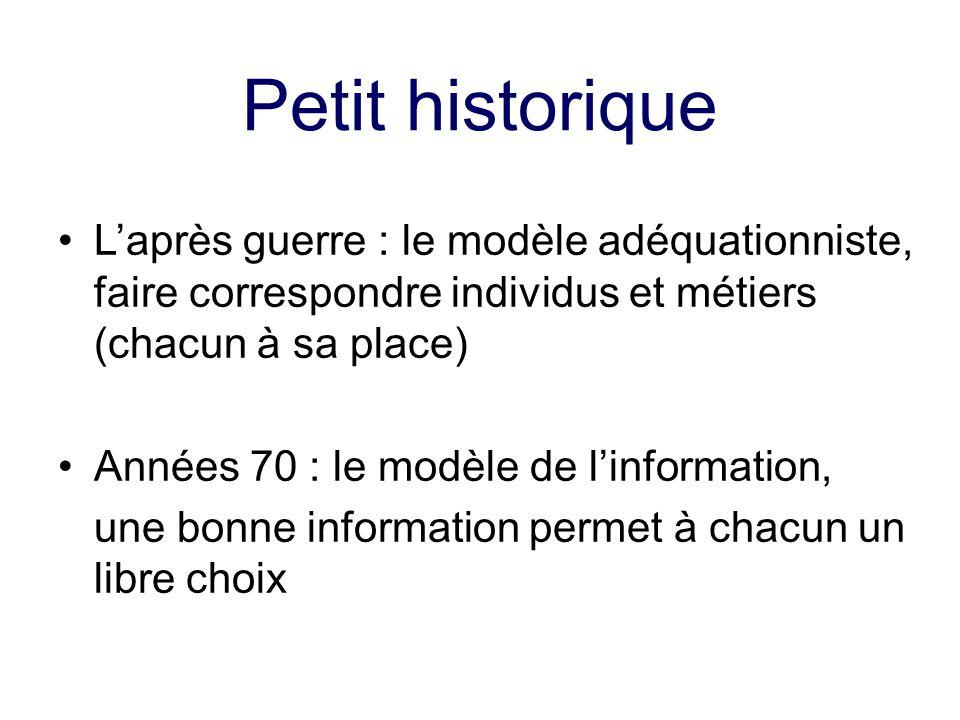 Petit historique L'après guerre : le modèle adéquationniste, faire correspondre individus et métiers (chacun à sa place) Années 70 : le modèle de l'in