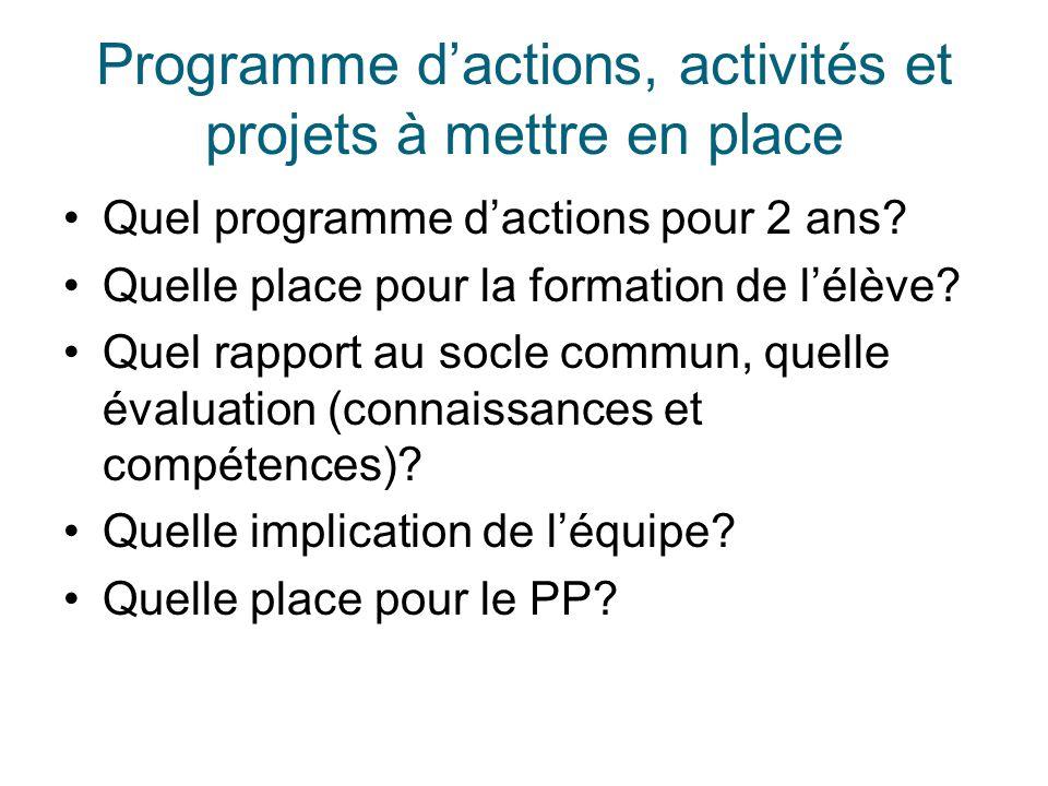 Programme d'actions, activités et projets à mettre en place Quel programme d'actions pour 2 ans? Quelle place pour la formation de l'élève? Quel rappo