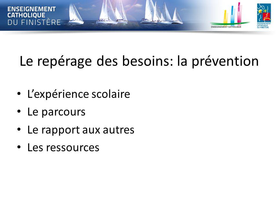 Le repérage des besoins: la prévention L'expérience scolaire Le parcours Le rapport aux autres Les ressources