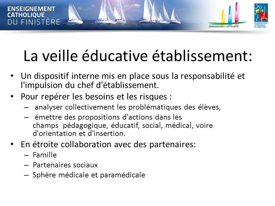 La veille éducative établissement: Un dispositif interne mis en place sous la responsabilité et l'impulsion du chef d'établissement. Pour repérer les