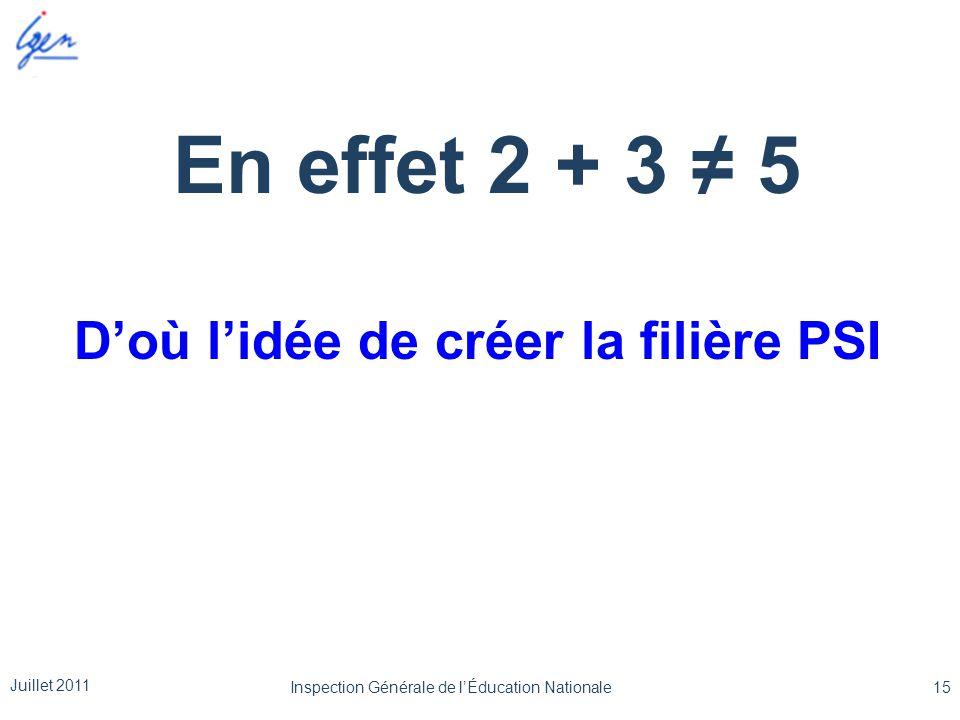 En effet 2 + 3 ≠ 5 D'où l'idée de créer la filière PSI Juillet 2011 15Inspection Générale de l'Éducation Nationale