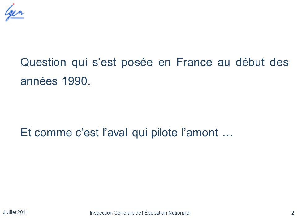 Question qui s'est posée en France au début des années 1990. Et comme c'est l'aval qui pilote l'amont … Juillet 2011 2Inspection Générale de l'Éducati