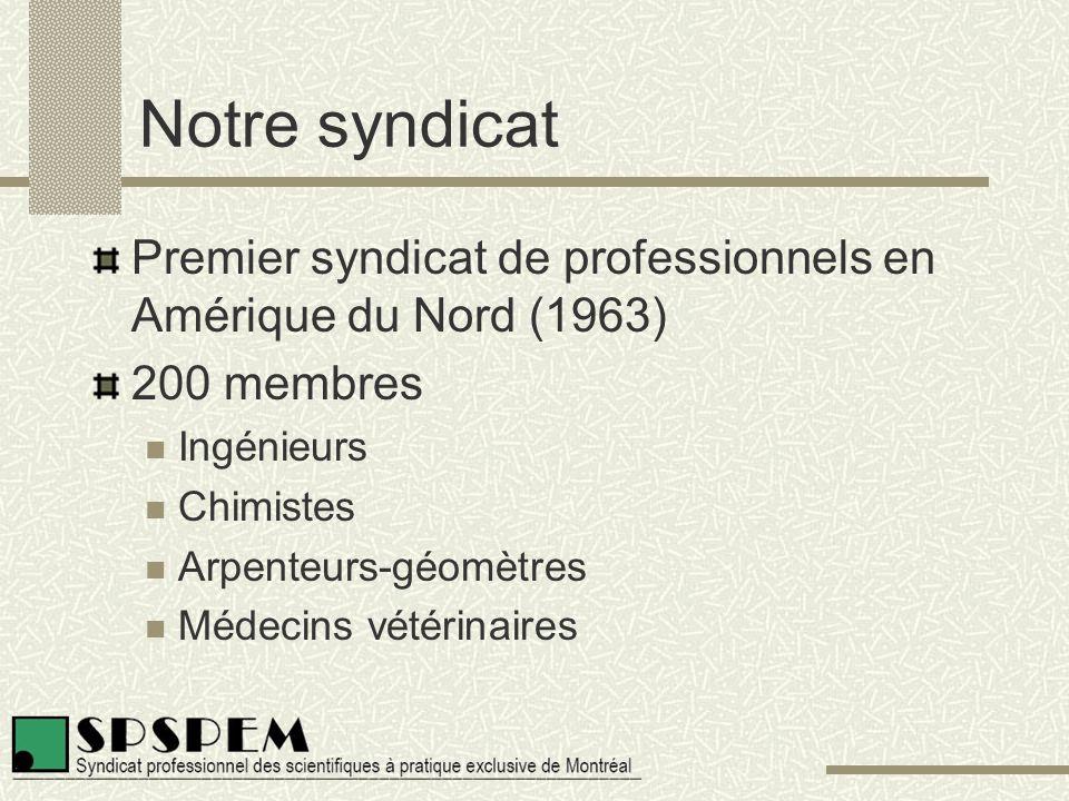 Notre syndicat Premier syndicat de professionnels en Amérique du Nord (1963) 200 membres Ingénieurs Chimistes Arpenteurs-géomètres Médecins vétérinaires