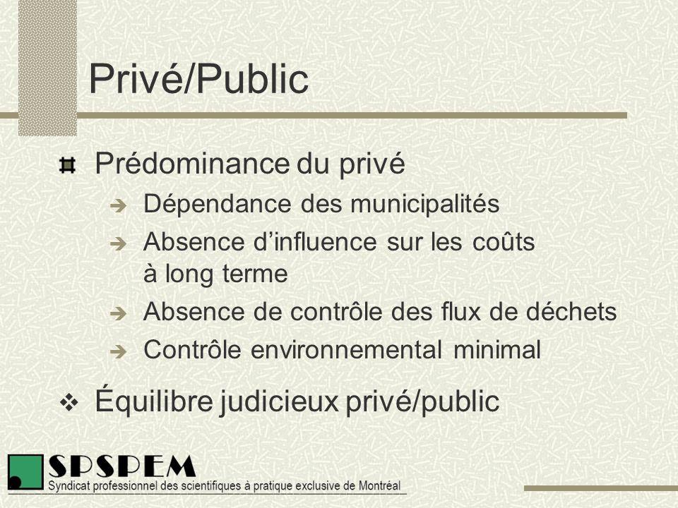 Privé/Public Prédominance du privé  Dépendance des municipalités  Absence d'influence sur les coûts à long terme  Absence de contrôle des flux de déchets  Contrôle environnemental minimal  Équilibre judicieux privé/public